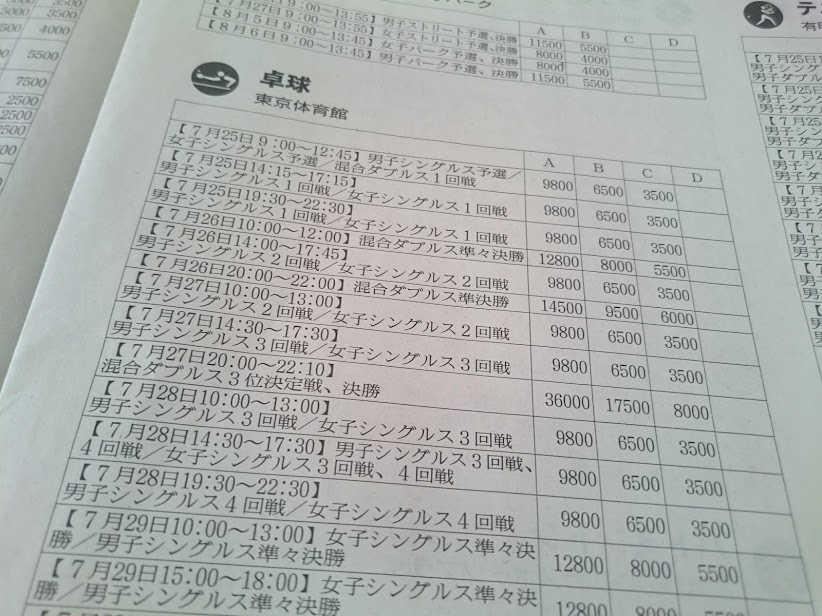 新聞に掲載された卓球チケット一覧