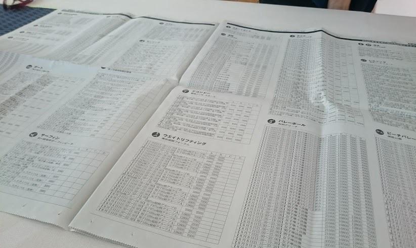 新聞に掲載されたオリンピックチケット一覧